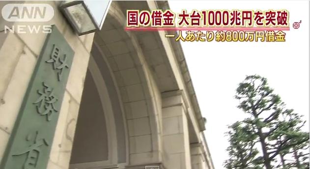 1000兆借金